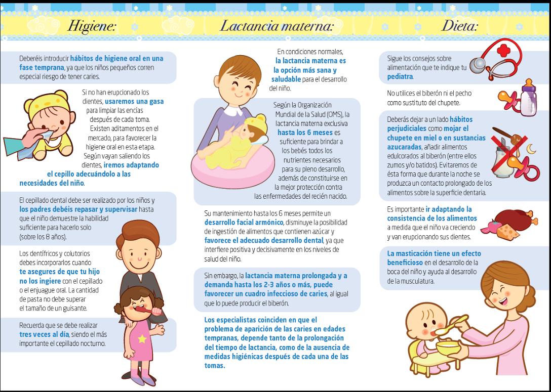 Pol mica sobre los perjuicios beneficios de la lactancia materna en la dentici n farmacia - Como tratar la bulimia en casa ...